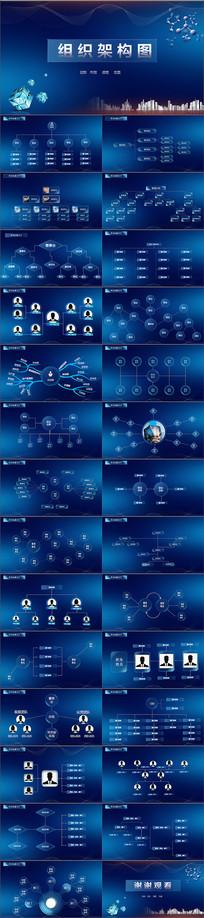 企业商务组织架构图ppt模板