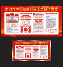 中国特色社会主义经济思想展板
