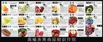 生鲜水果介绍展板