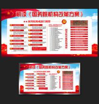 国务院机关改革方案展板设计