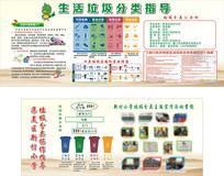 校园垃圾分类展板