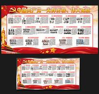 中国共产党党史展板宣传栏