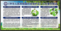 蓝色环境保护法展板海报
