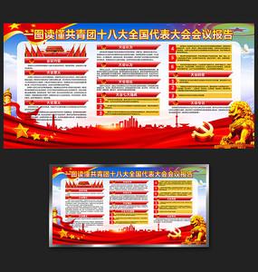 共青团十八大会议展板