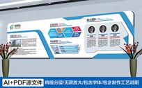 蓝色企业文化造型背景墙
