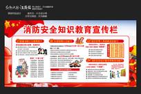 消防安全知识宣传栏展板