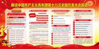 贯彻落实中国共青团展板