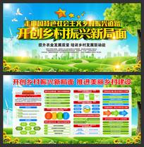 乡村振兴战略宣传栏