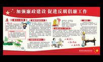 党政廉政文化建设宣传栏展板