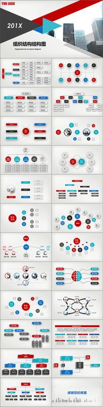 企业组织架构图ppt