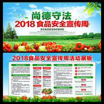 2018年食品安全宣传周展板