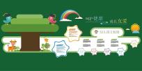 创意幼儿园文化墙设计模板