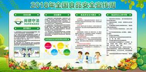 2018食品安全宣传周展板设计