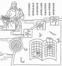 古代四大发明印刷术浮雕线稿