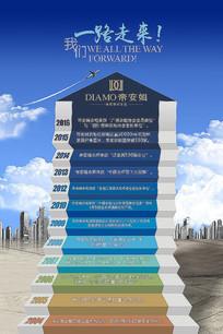 企业发展史海报