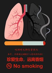 吸烟危害健康海报