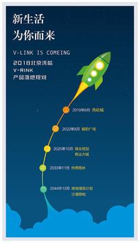科技企业历程海报