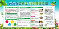 食品健康宣传栏