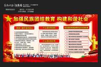 加强民族团结主题教育宣传栏