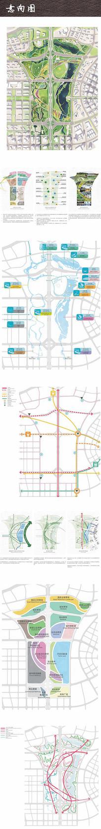 公园功能流线分析图 JPG