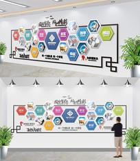 企业展厅照片文化墙