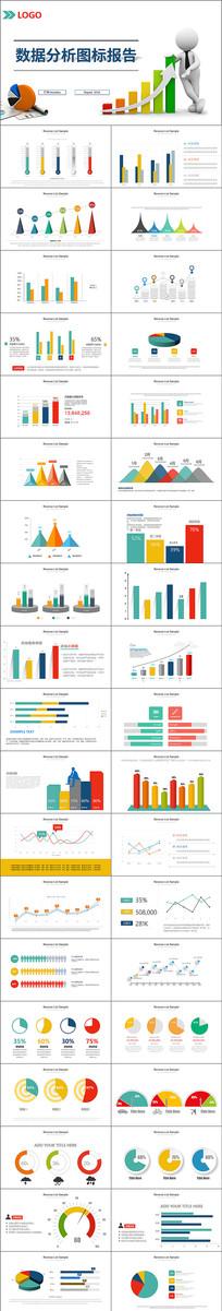 数据图表统计分析报告PPT