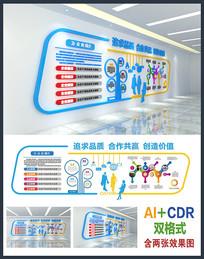 高端企业文化形象墙设计