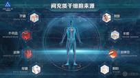 蓝色生物科技类干细胞海报