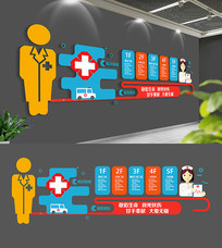 中国医师节医院文化墙