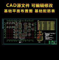 基础平面布置图 基础配筋表 CAD