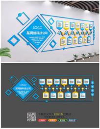 蓝色公司企业商务文化墙设计