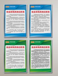 食品采购员岗位职责制度展板 CDR