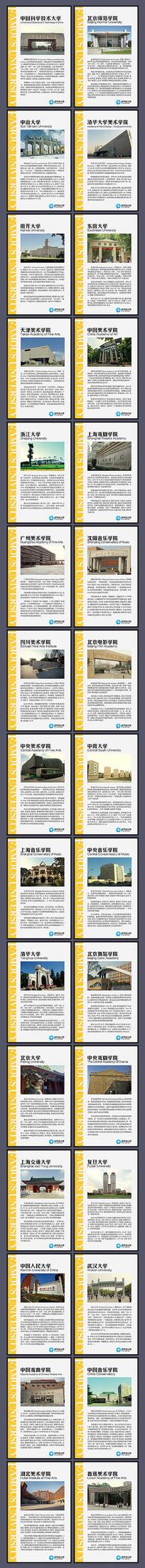名牌大学介绍学校文化墙展板