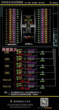 网络监控系统图模板