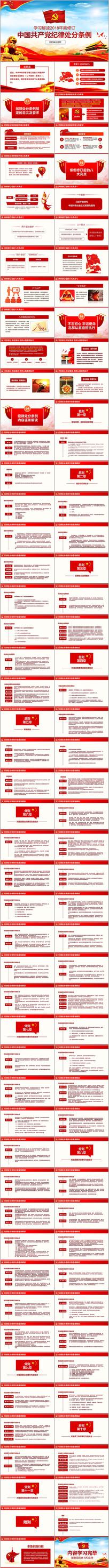 解读中国共产党纪律处分条例PPT