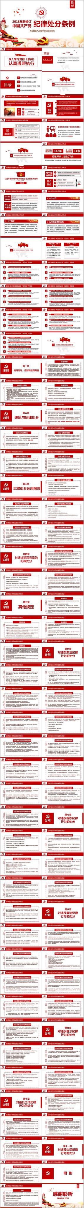 新修订中国共产党纪律处分条例PPT ppt