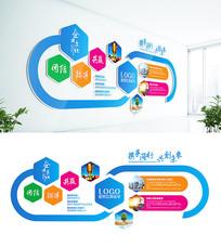 蓝色简约企业文化墙