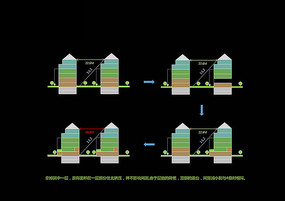 建筑造型设计分析