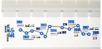 时尚企业发展历程时间轴文化墙