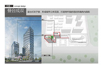 购物商业中心建筑分析