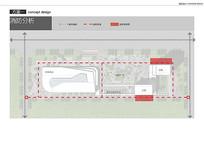 购物商业中心消防分析