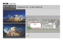 商业建筑平面布局分析