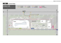 综合商业广场流线分析