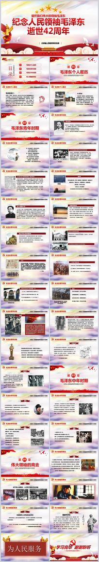 毛泽东诞辰125周年PPT