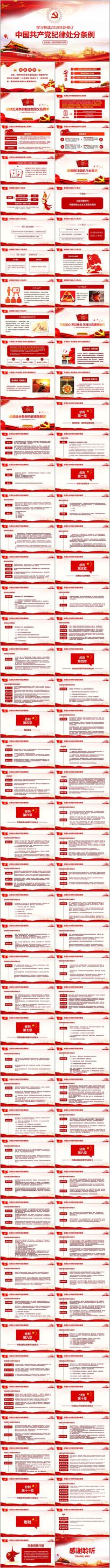 学习中国共产党纪律处分条例PPT