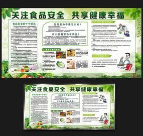 食品安全健康展板
