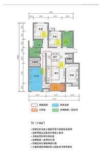 140平米家装平米分析