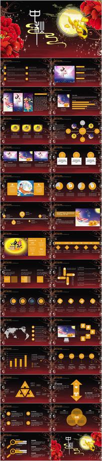 传统节日中秋节嫦娥PPT模板