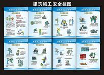建筑施工安全挂图展板