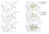 建筑方案形成分析图